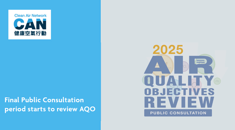 Air Quality Objectives Review